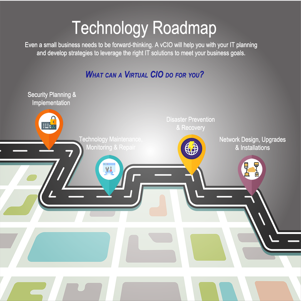 vCIO Technology Roadmap